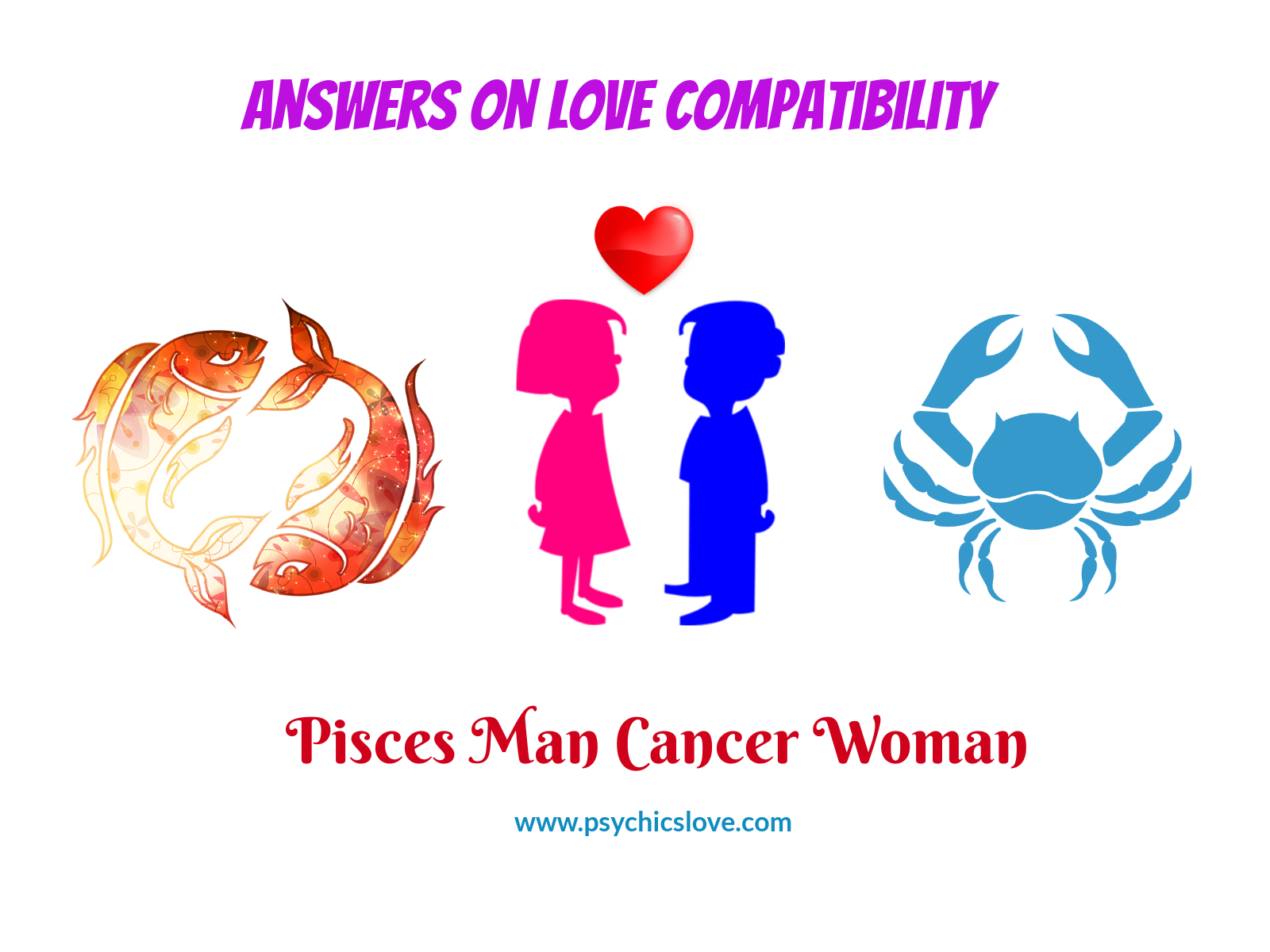 Pisces Man Cancer Woman